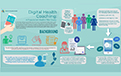 Digital Health Coaching Infographic